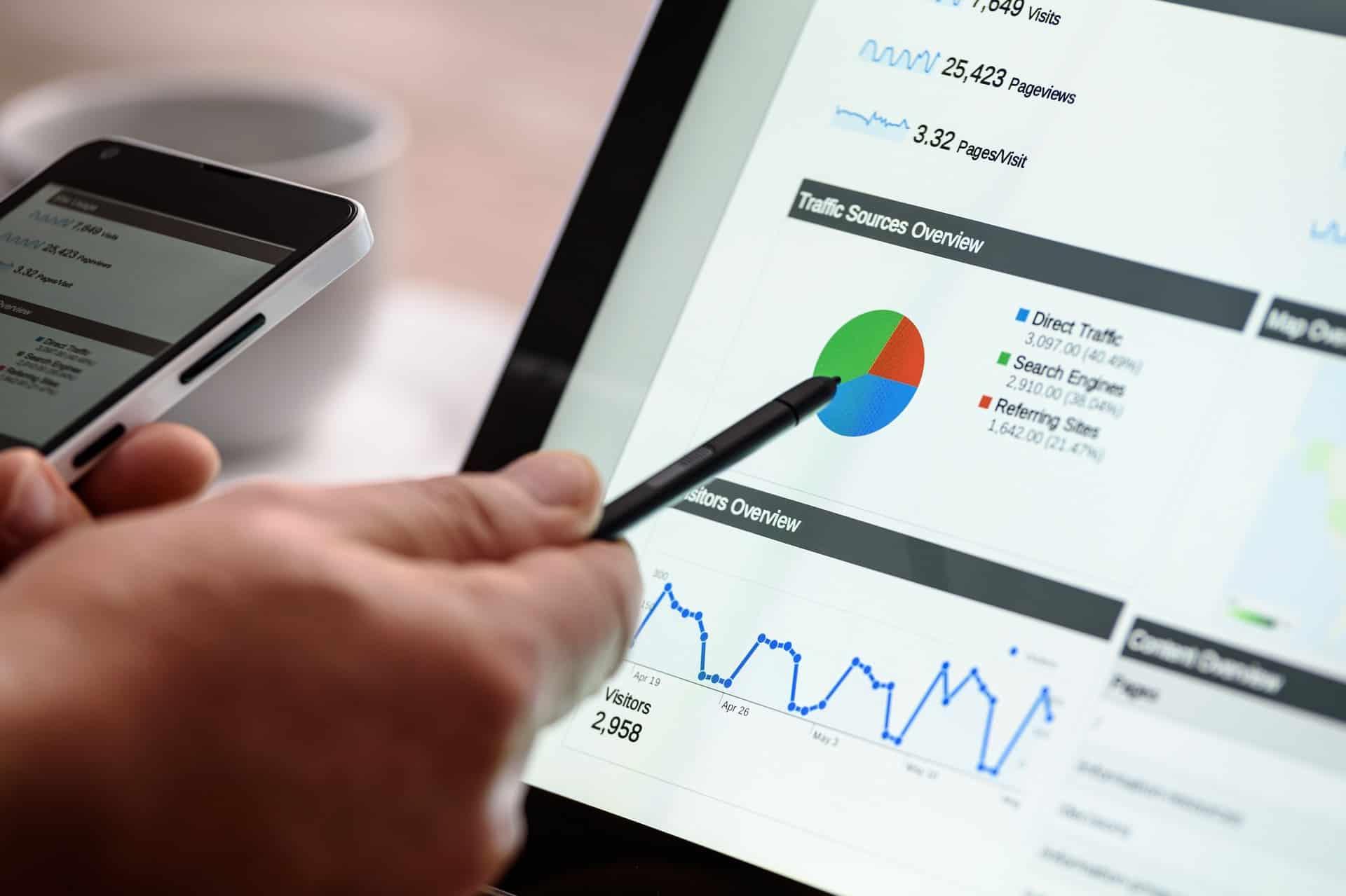 Seo Audit - Search Engine Optimization